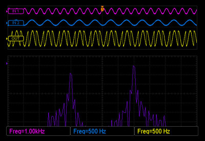 Ring Modulation - Sidebands Only (Carrier Suppressed)