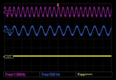 VCA Input Waves